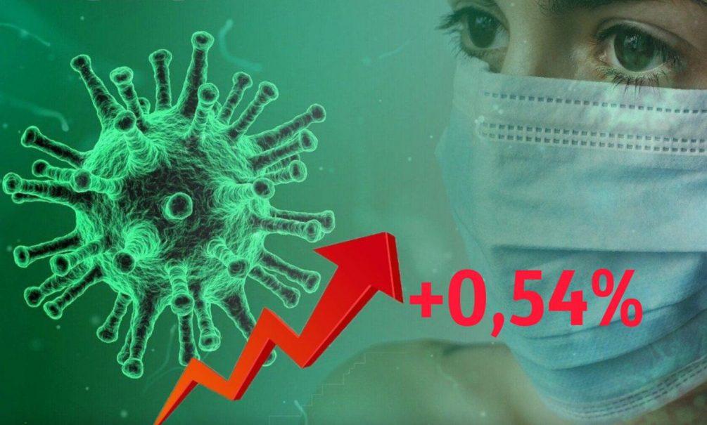Динамика коронавируса на 6 июня