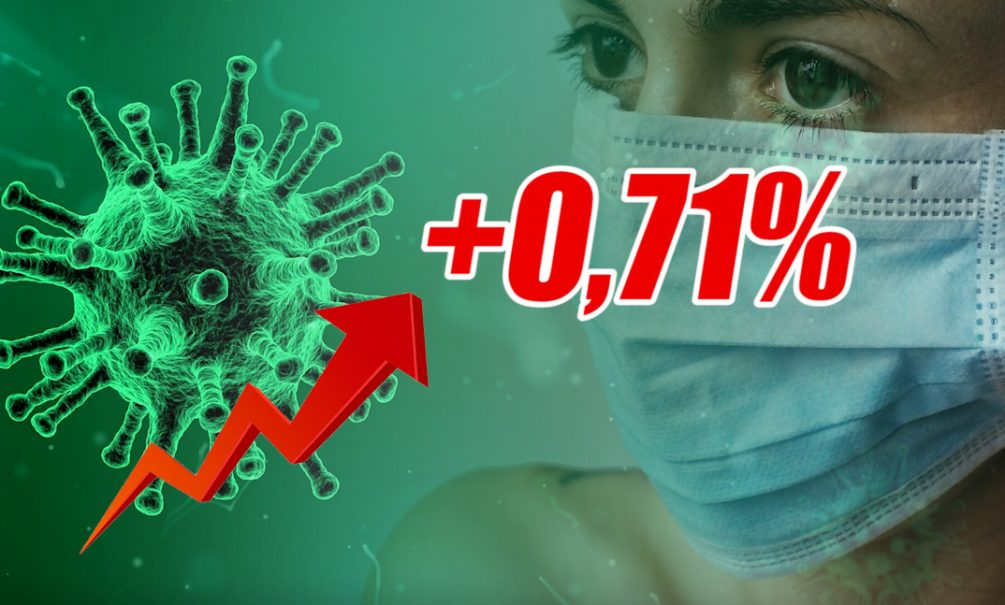 Динамика коронавируса на 11 июня