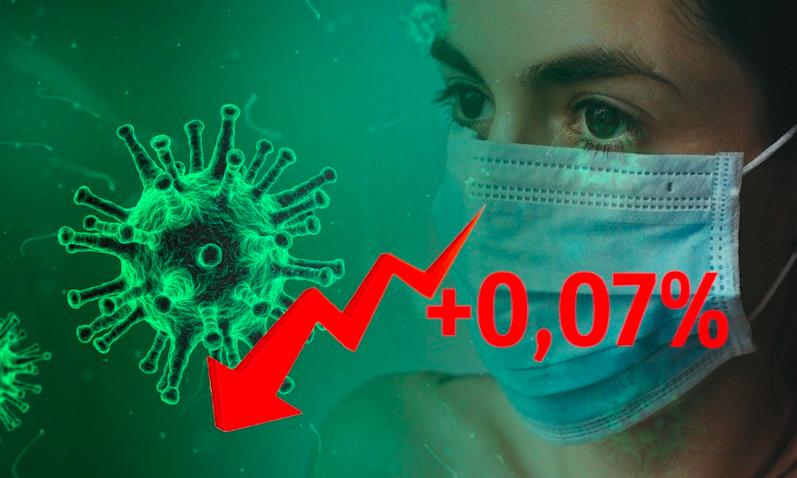 Динамика коронавируса на 9 июня
