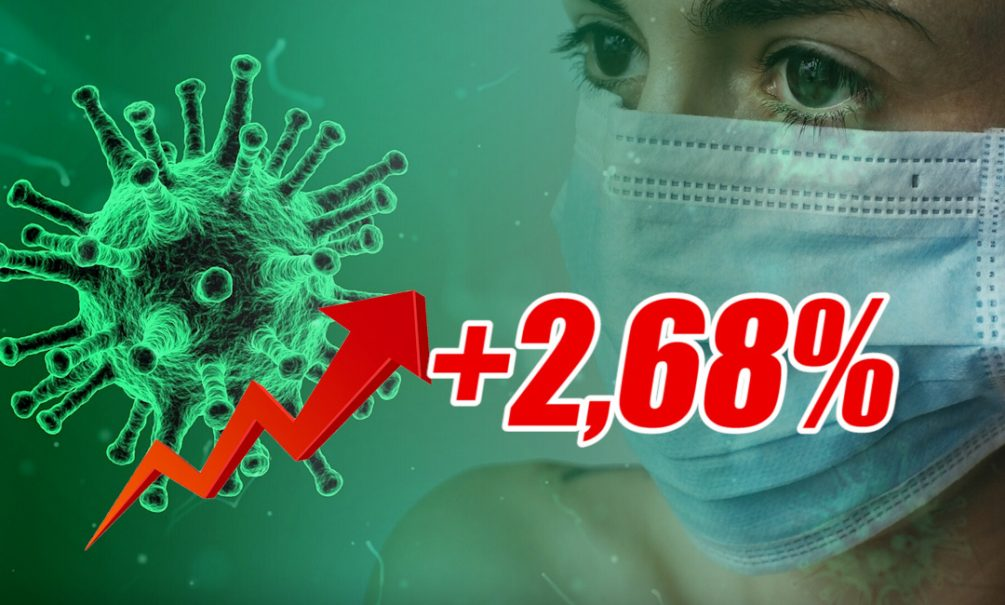 Динамика коронавируса на 20 июня