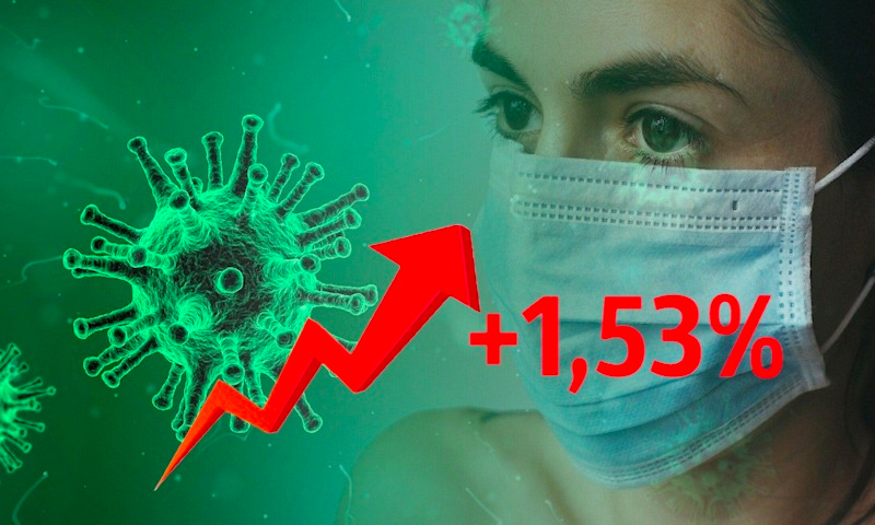 Динамика коронавируса на 22 июня