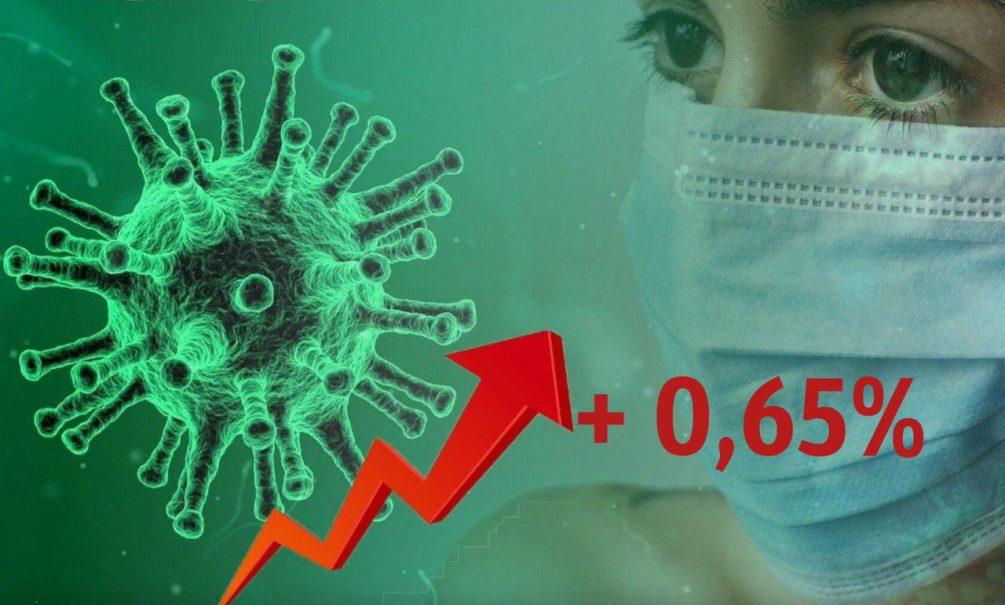 Динамика коронавируса на 16 июля