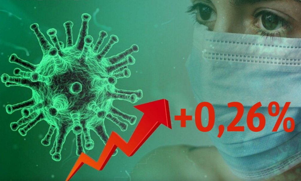 Динамика коронавируса на 24 июля
