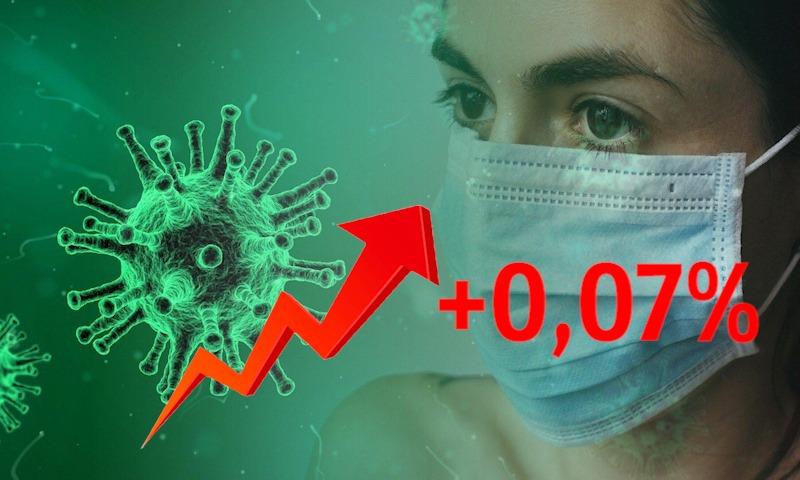Динамика коронавируса на 21 июля