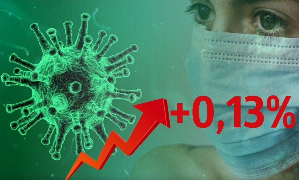 Динамика коронавируса на 11 августа