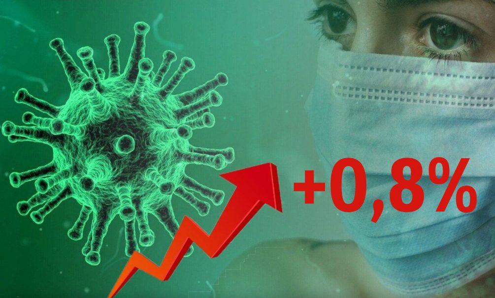 Динамика коронавируса на 15 августа