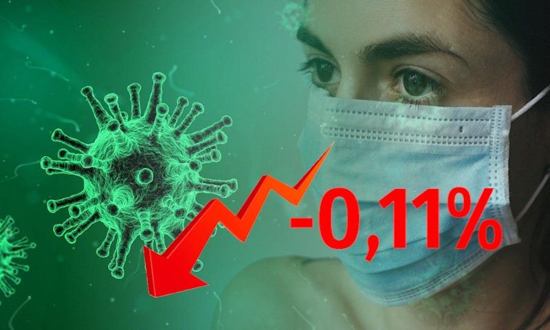 Динамика коронавируса на 25 августа