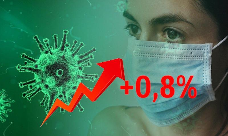 Динамика коронавируса на 22 августа