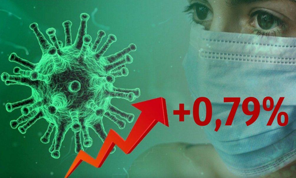 Динамика коронавируса на 16 августа
