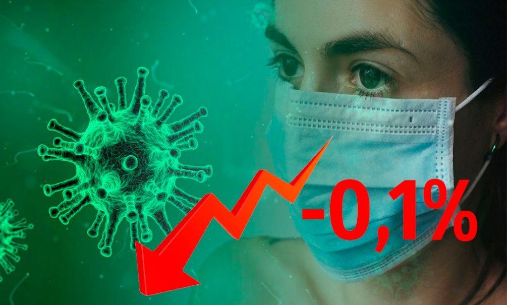 Динамика коронавируса на 27 августа