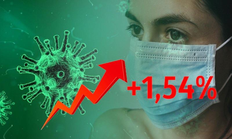 Динамика коронавируса на 2 августа