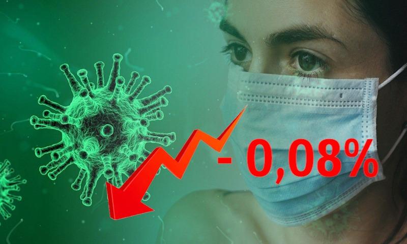 Динамика коронавируса на 21 августа