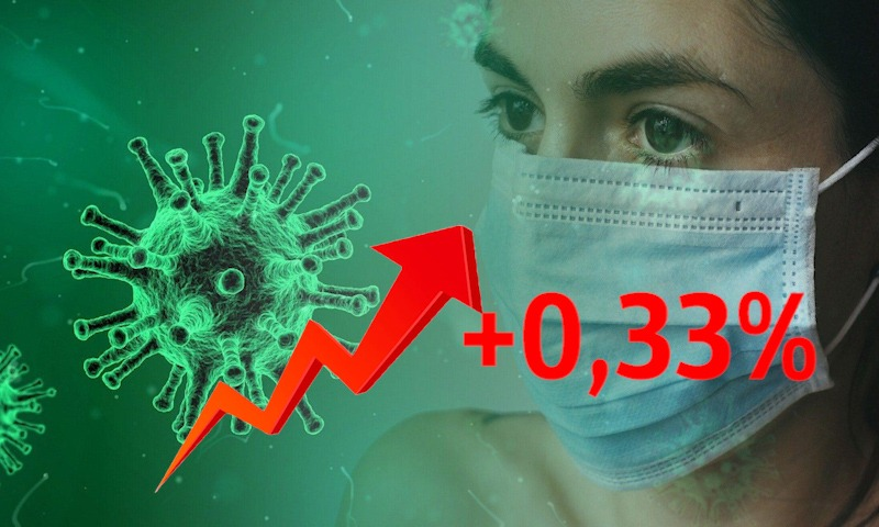 Динамика коронавируса на 6 августа