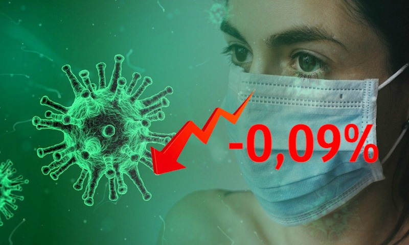 Динамика коронавируса на 2 сентября