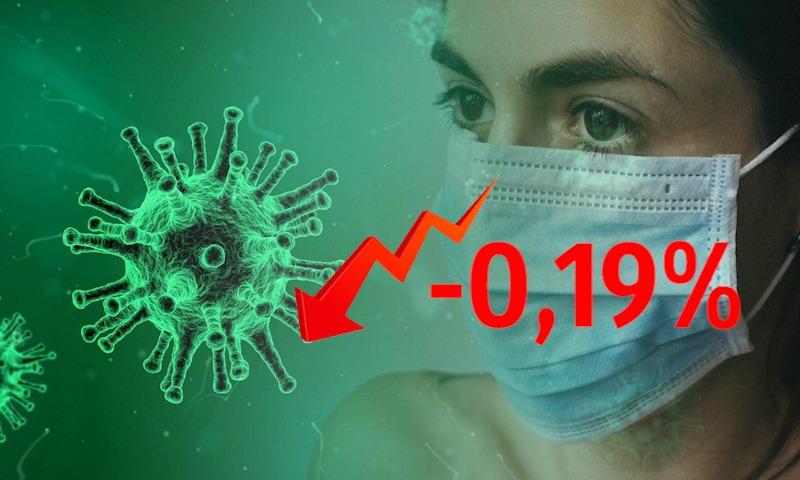 Динамика коронавируса на 8 сентября