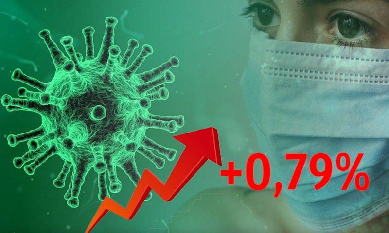 Динамика коронавируса на 24 сентября