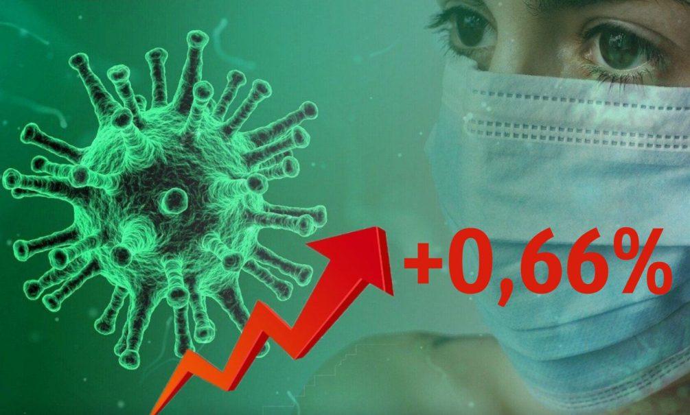 Динамика коронавируса на 30 сентября: новый рекорд смертности