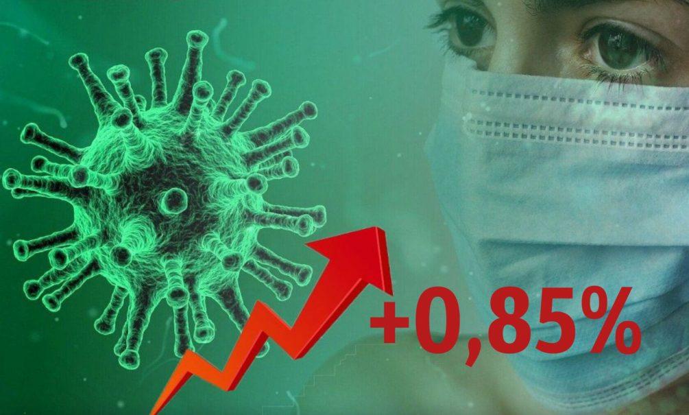 Динамика коронавируса на 5 октября