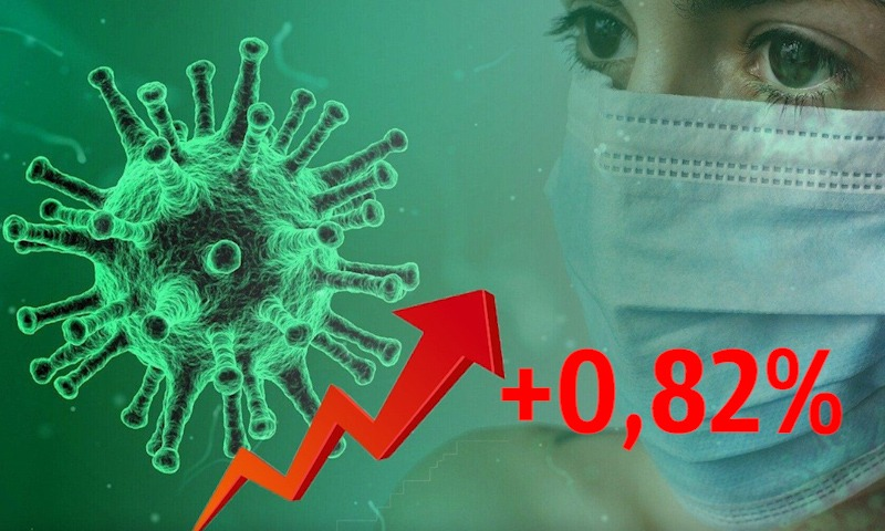 Динамика коронавируса на 13 октября