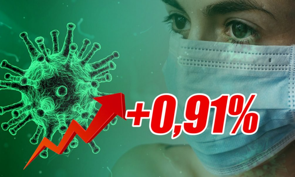 Динамика коронавируса на 12 октября