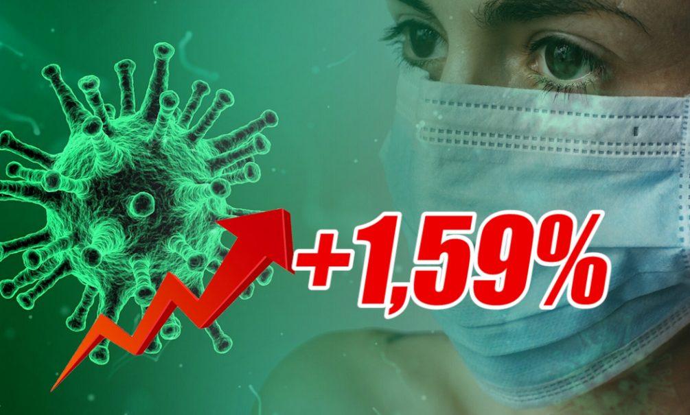 Динамика коронавируса на 4 октября